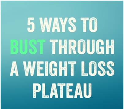 How To Bust Through Weight Loss Plateau