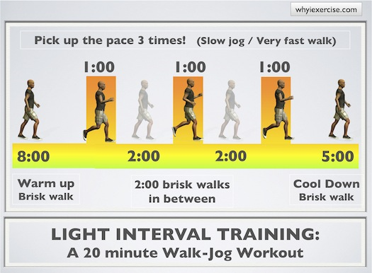 high.intensity.interval.training.light