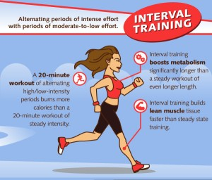 interval-training 1