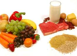 B type blood group diet