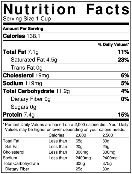 Nutrition chart of toned milk