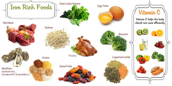 Foods To Avoid If You Have High Iron