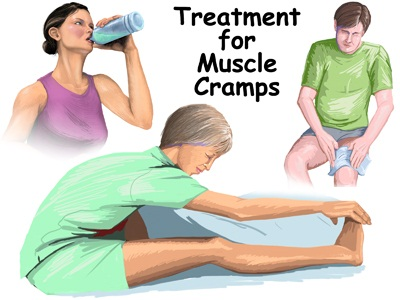 muscle-cramps after workout