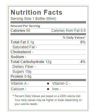 Yakult Nutritional value.jpg
