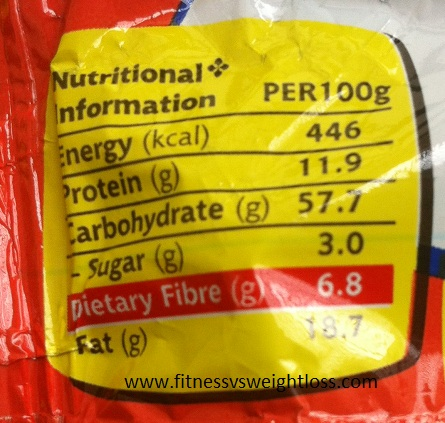 Maggi Oats Noodles-Is It Really Healthy (2)