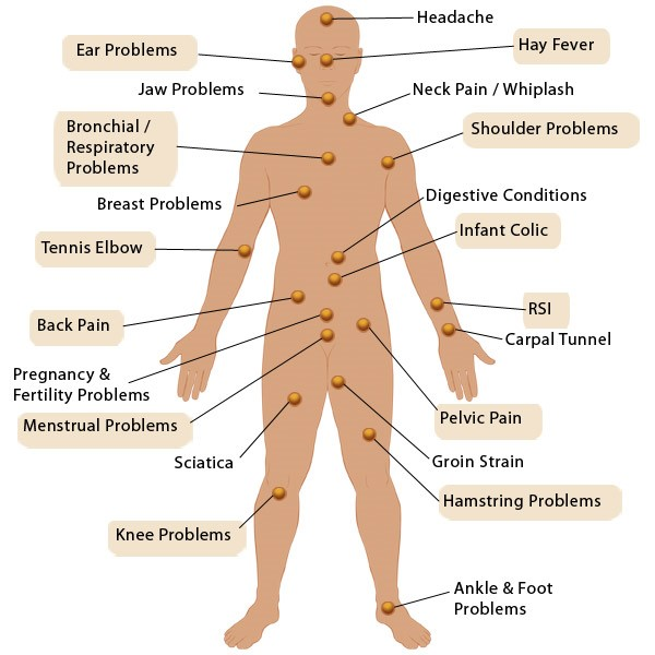 The Bowen Therapy body