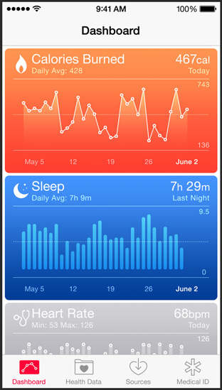 iPhone 6 Health App