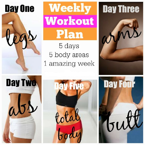 inspire yourself for weight loss 5