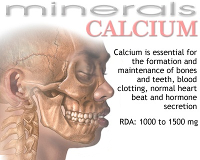 Role - Why calcium is needed for good health