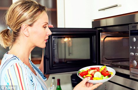 Microwave Ovens-How Safe Are They 2