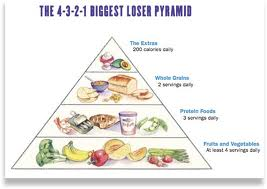 biggest loser diet