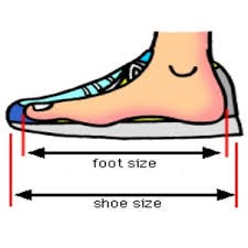 running shoes measurements