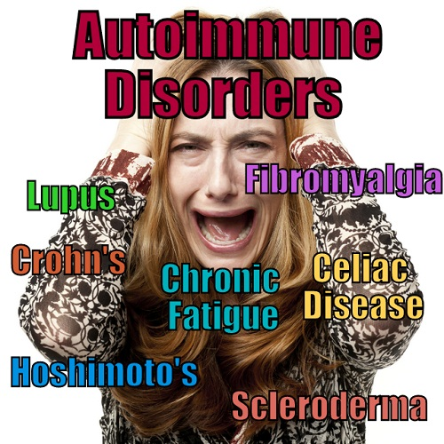 Autoimmune diseases All about dietary lectins - are they unsafe