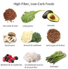 low carb shopping list
