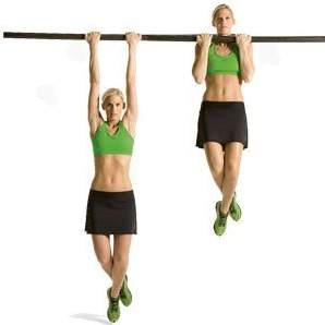 Pull-Ups strong forearm exercises