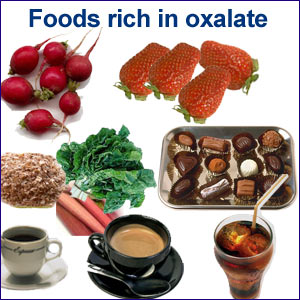 is oxalate bad for you- oxalate rich foods