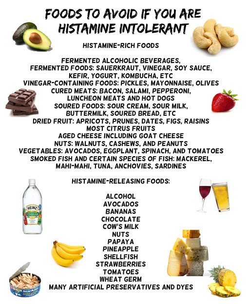 histamine intolerance foods to avoid