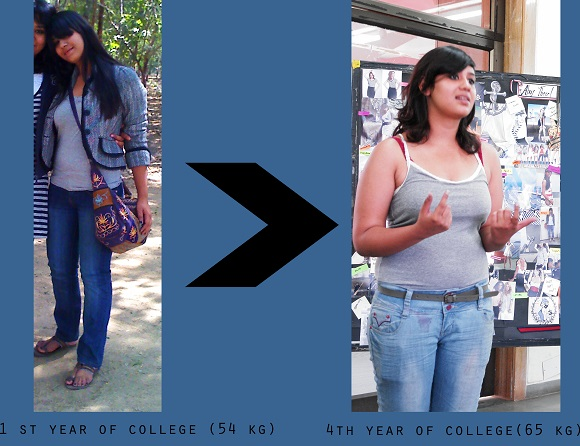 How I lost 16 kgs Weight in 6 months Prerna at 65 kgs
