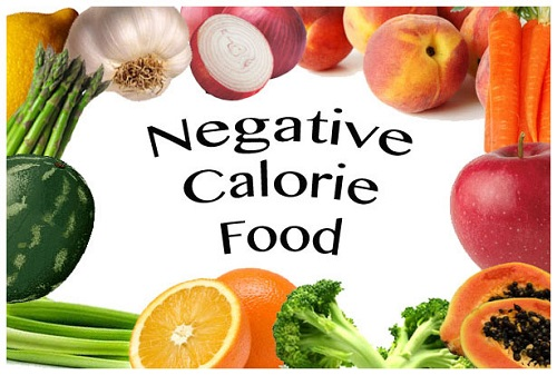 Lose Weight With Negative Calorie Foods