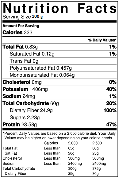 Nutrition Facts Of Kidney Beans Rajma And Black Eyed Beans Lobia Indian Weight Loss Blog