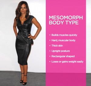 Best Workout For Mesomorph Body Type