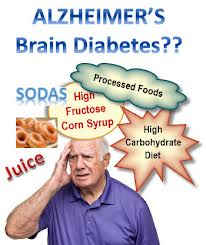 Alzheimer's Disease And Carbohydrate