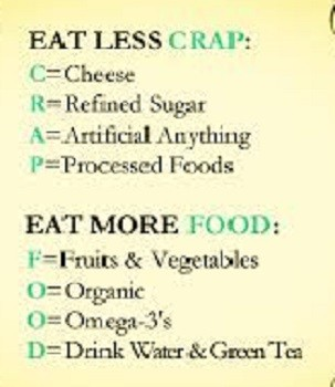 Clean Eating For Weight Loss crap food