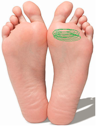 Various types of foot pain and treatment