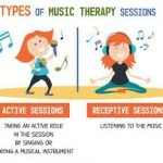 Types of music therapy