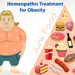 Obesity and homeopathy